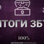 Статистика русского ЗБТ Bless